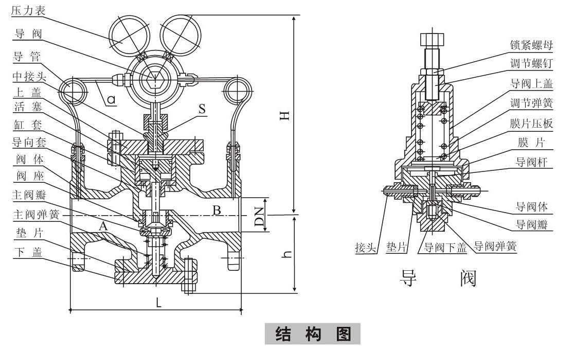 气体减压阀结构图