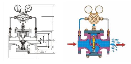 气体减压阀原理结构图