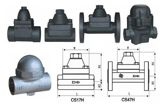 可调双金属片蒸汽疏水阀工作原理图片