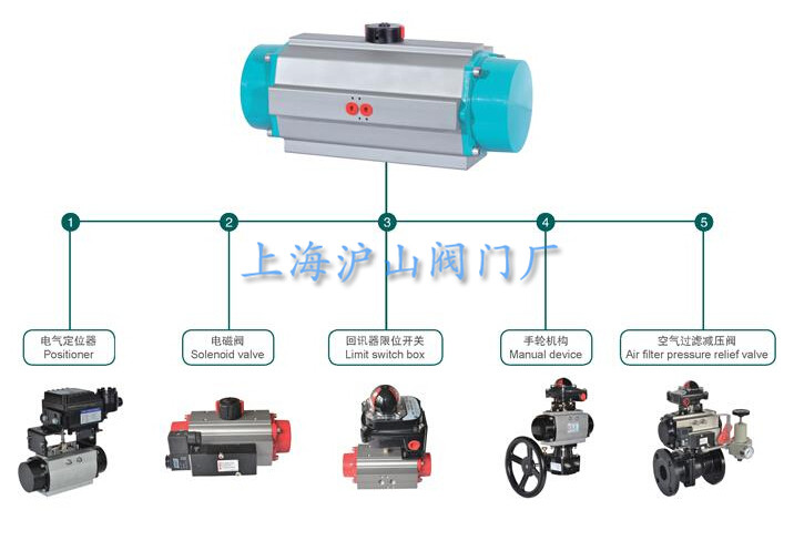 气动执行器可选附件