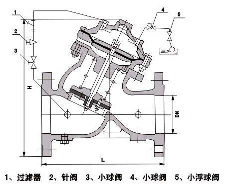 f745x型隔膜式遥控浮球阀结构图