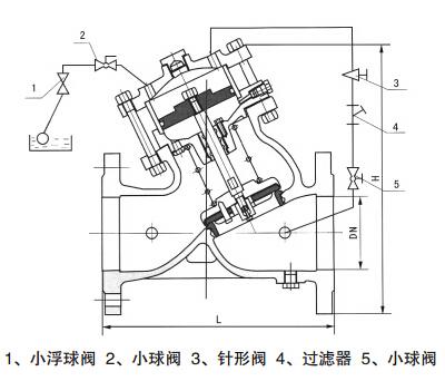 h103x活塞式遥控浮球阀原理图图片