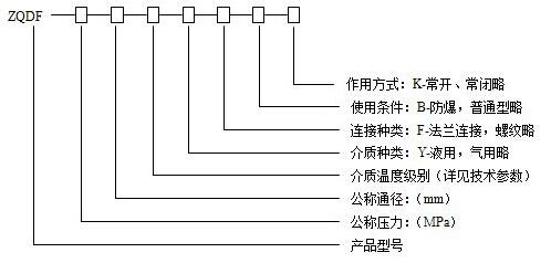 ZQDF蒸汽电磁阀型号说明