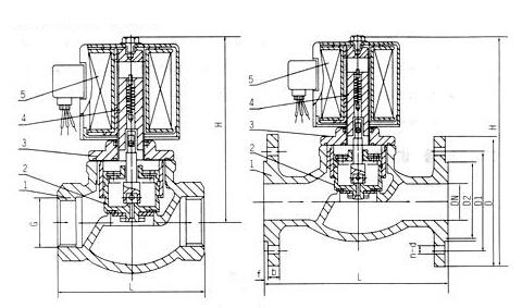 ZQDF蒸汽电磁阀结构图