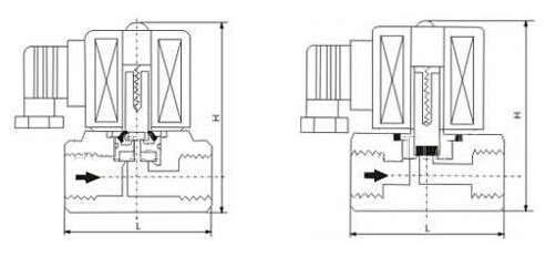 ZCT电磁阀结构图