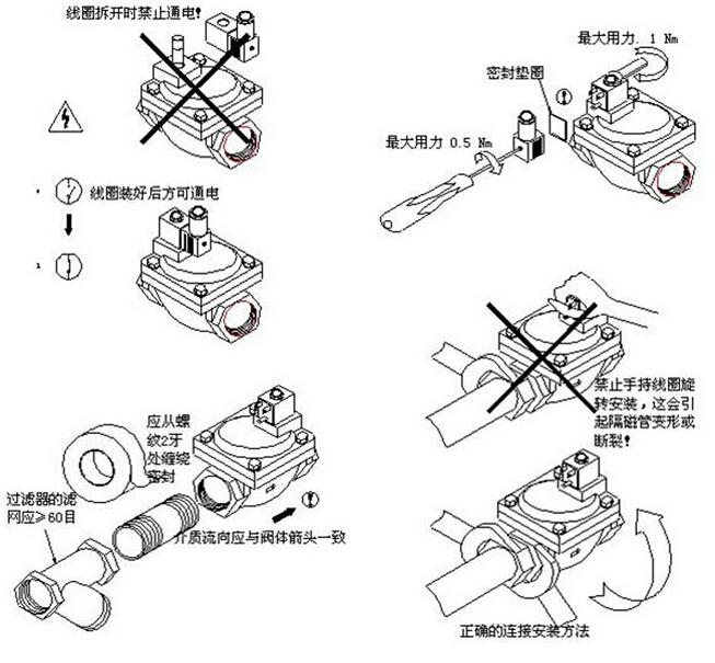 电磁阀的安装方法介绍