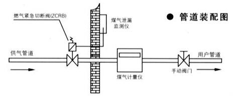 天然气紧急切断阀结构图