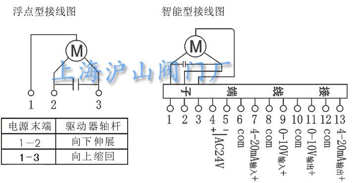 比例积分电动二通阀调试说明和接线图图片