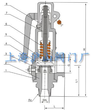 a28h型带手柄弹簧全启式安全阀-沪山阀门制造(上海)图片