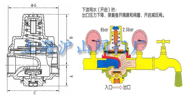 不锈钢支管减压阀结构图1
