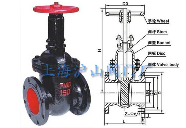 Z41T-10铸铁明杆闸阀主要外形尺寸