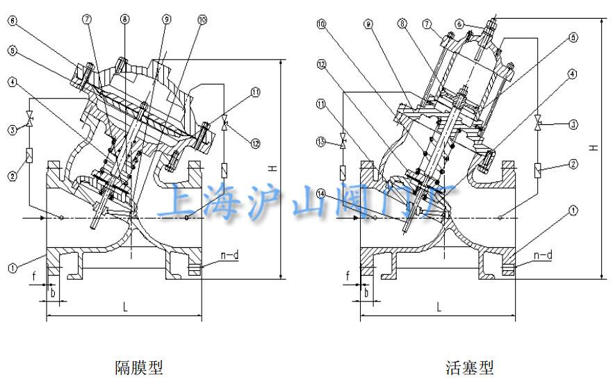 YX741X可调减压稳压阀结构型式